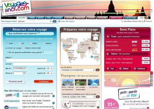 Voyage-sncf.com chiffres d