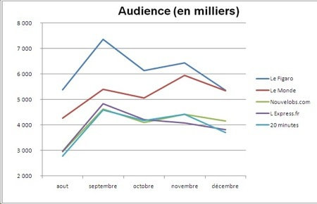 audience site media