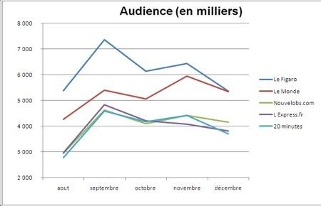 audience site media