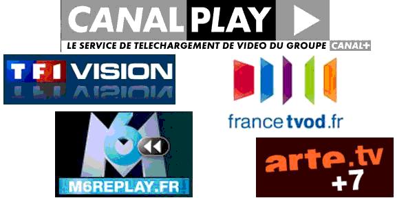 Chaîne télévision
